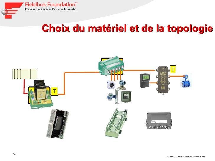 Choix du matériel et de la topologie T T Wiring component Power Conditioner