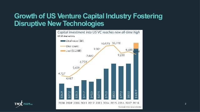 FFCON19:  Democratization of Venture Capital and the Opportunity Ahead (Brady Fletcher, MD & Head of TSX Venture Exchange) Slide 2