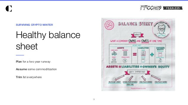 FFCON19:  How Coinsquare Survived the Death Knell of Crypto Winter and Promising Spring Trends (CDGO, Coinsquare, Thomas Jankowski) Slide 3