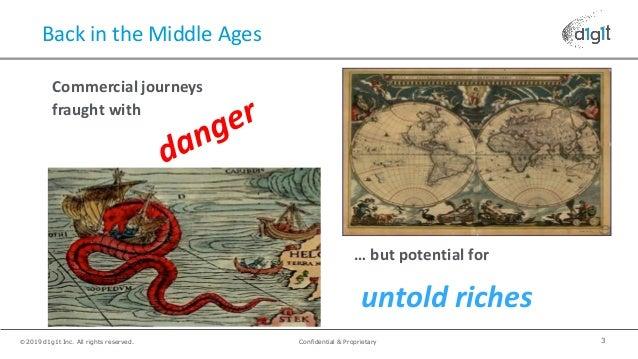 FFCON19:  TAKING RISKS: My Personal Journey Through Financial Engineering, Innovation and Entrepreneurship (Dr. Dan Rosen, CEO, d1g1t inc.) Slide 3
