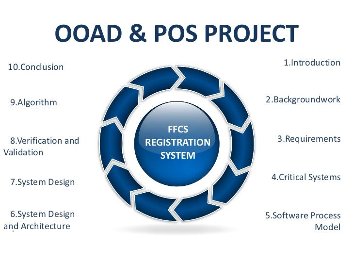 OOAD & POS PROJECT 10.Conclusion                           1.Introduction 9.Algorithm                         2.Background...