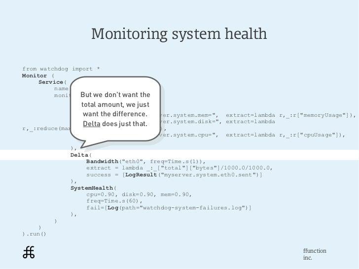 "Monitoring system healthfrom watchdog import *Monitor (     Service(          name     = ""system-health"",          monitor..."