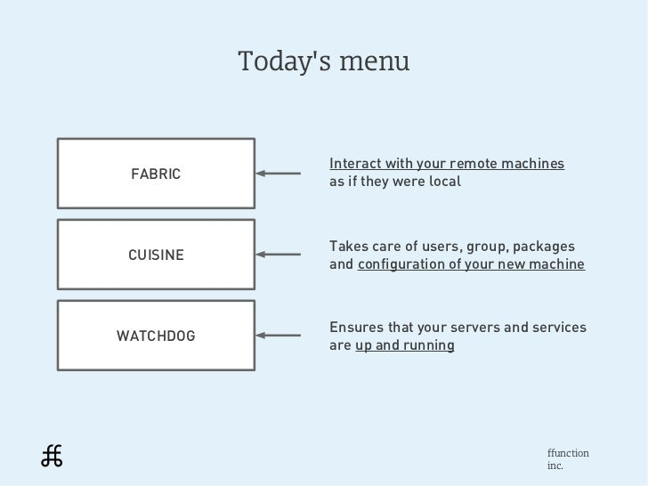 Todays menu                 Interact with your remote machines FABRIC          as if they were local                 Takes...