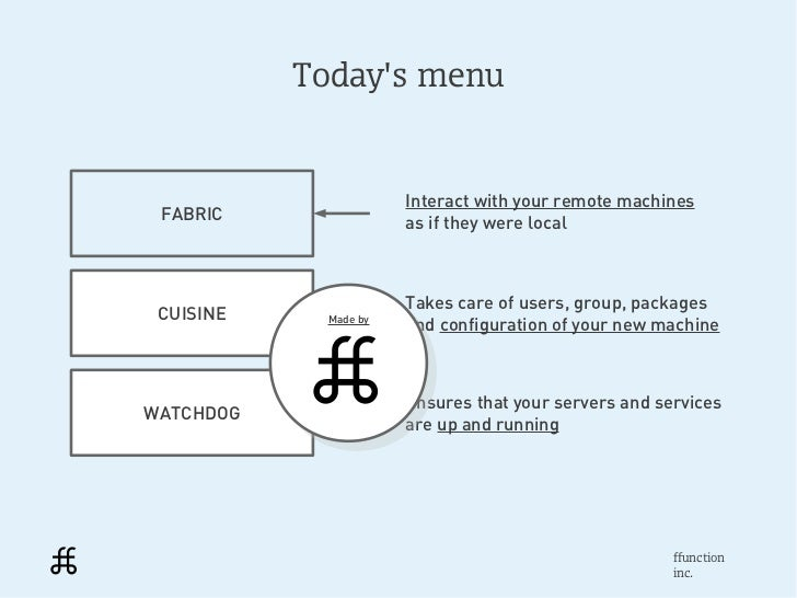 Todays menu                        Interact with your remote machines FABRIC                 as if they were local        ...