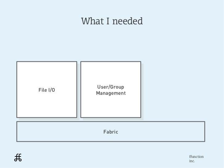 What I needed               User/Group                User/GroupFile I/O File I/O      Management                Managemen...