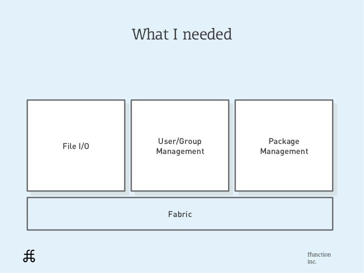 What I needed               User/Group                User/Group     Package                                PackageFile I/...