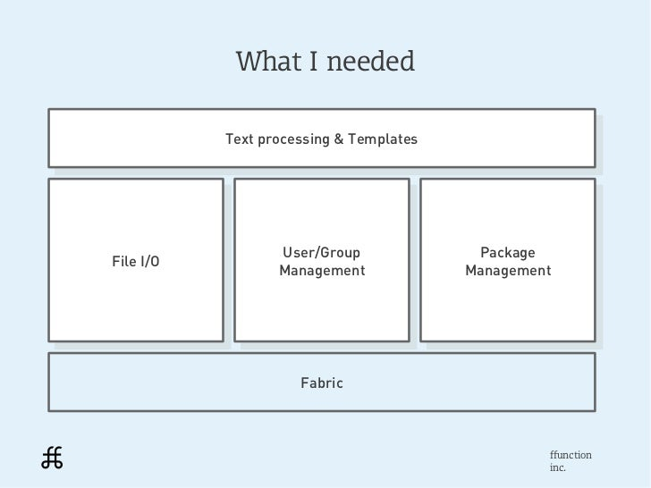 What I needed            Text processing & Templates             Text processing & Templates                   User/Group ...