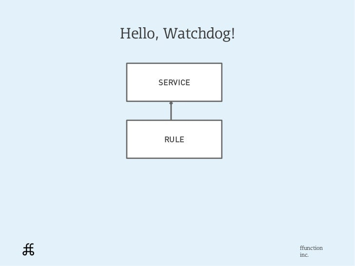 Hello, Watchdog!     SERVICE      RULE                   ffunction                   inc.