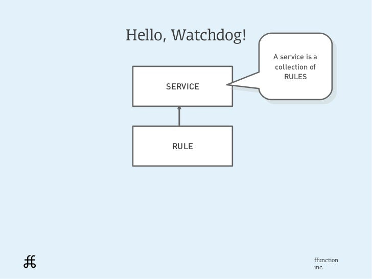 Hello, Watchdog!                   A service is a                    A service is a                   collection of       ...