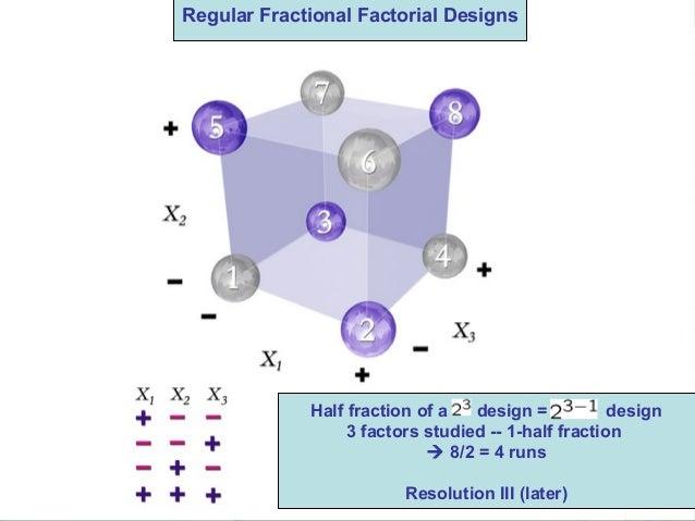 Fractional factorial design tutorial