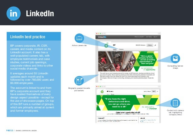 LinkedIn PAGE 23   BP covers corporate, IR, CSR, careers and media content on its LinkedIn account. It also has a well-pop...