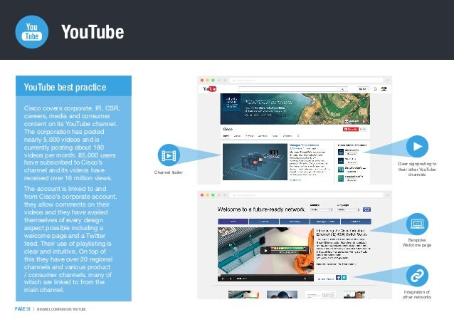 http://www.google.com/ http://www.google.com/ PAGE 31   CHANNEL COMPARISON: YOUTUBE YouTube Cisco covers corporate, IR, CS...