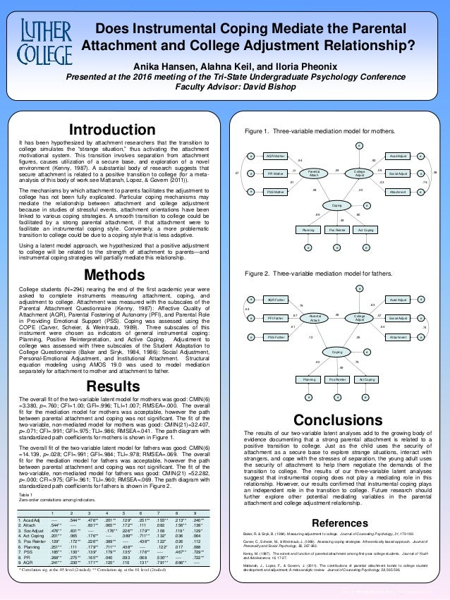 """www.postersession.com It has been hypothesized by attachment researchers that the transition to college simulates the """"str..."""