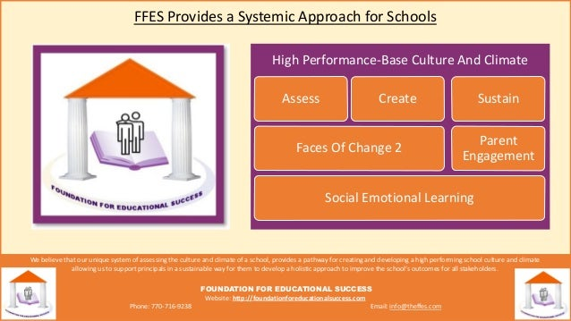 High Performance-Base Culture And Climate FFES Provides a Systemic Approach for Schools We believe that our unique system ...