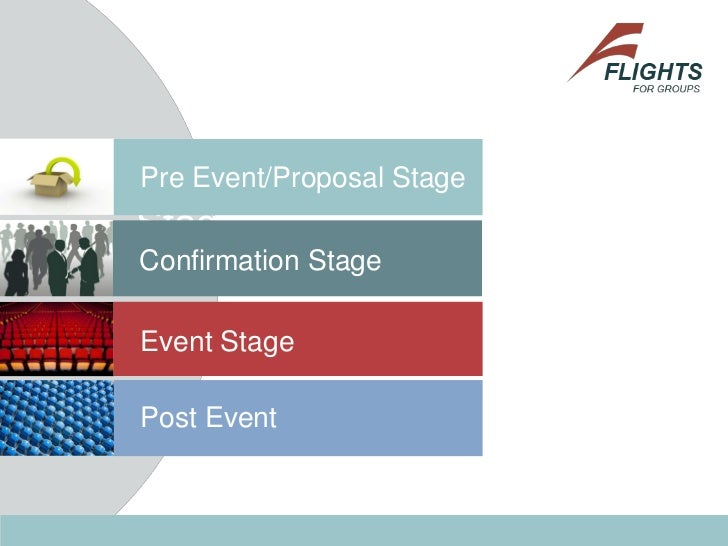gg<br />Confirmation Stage<br />Pre Event/Proposal Stage<br />Confirmation Stage<br />Event Stage<br />Post Event<br />