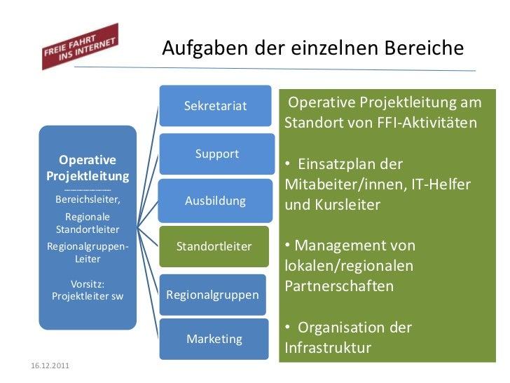 Aufgaben der einzelnen Bereiche                            Sekretariat     Operative Projektleitung am                    ...
