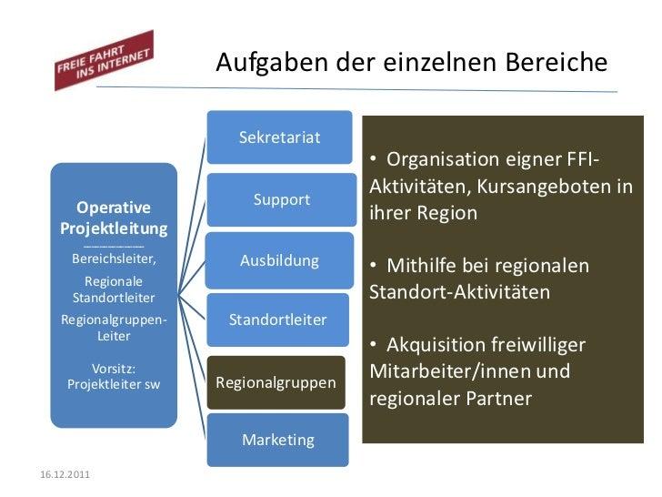Aufgaben der einzelnen Bereiche                            Sekretariat                                            • Organi...