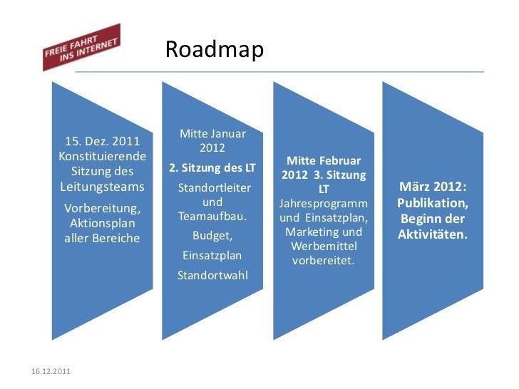 Roadmap                           Mitte Januar       15. Dez. 2011          2012      Konstituierende                     ...