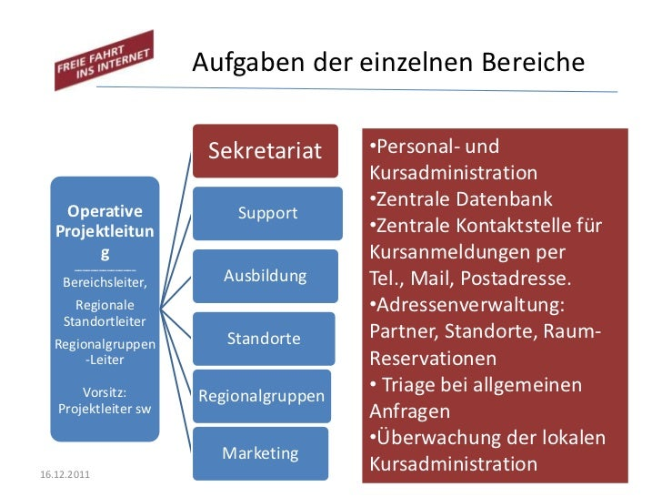 Aufgaben der einzelnen Bereiche                         Sekretariat      •Personal- und                                   ...