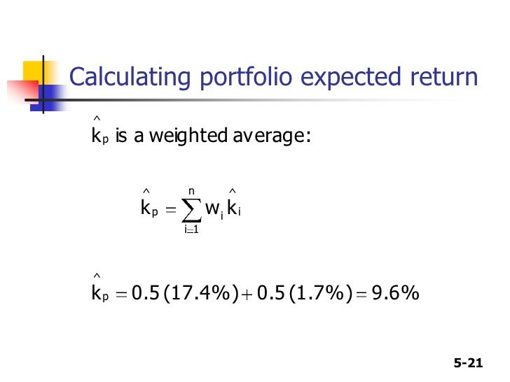 Expected Rate Of Return Formula