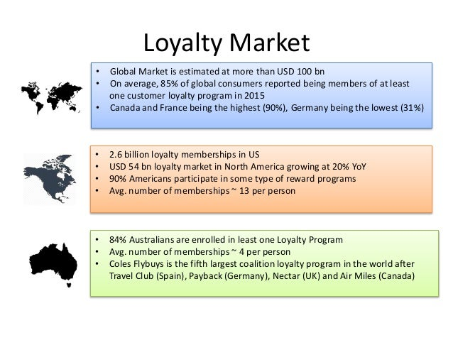 Loyalty Market • Global Market is estimated at more than USD 100 bn • On average, 85% of global consumers reported being m...