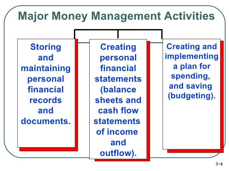 6 major money management - Cash Management Skills