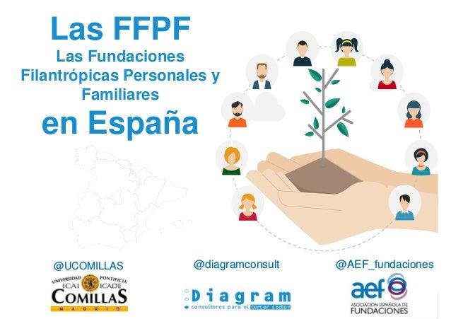 1 FFPF. Las Fundaciones Filantrópicas Personales y Familiares en España Las FFPF Las Fundaciones Filantrópicas Personales ...