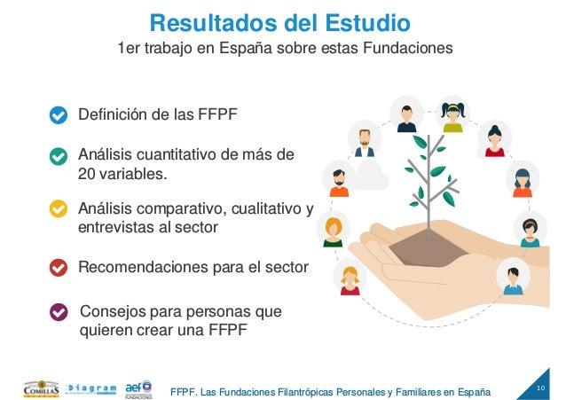 10 FFPF. Las Fundaciones Filantrópicas Personales y Familiares en España 1er trabajo en España sobre estas Fundaciones Res...