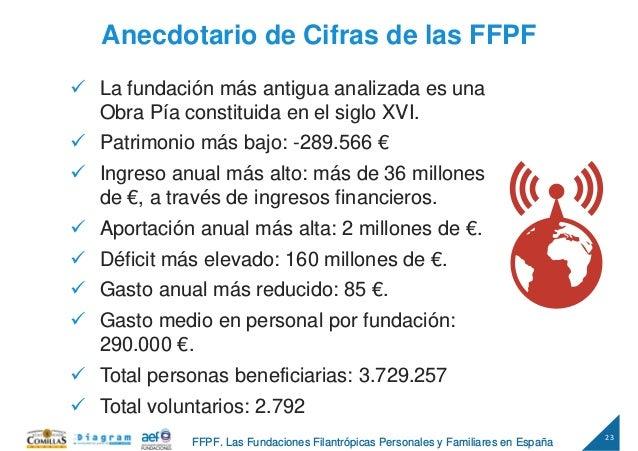 23 FFPF. Las Fundaciones Filantrópicas Personales y Familiares en España Anecdotario de Cifras de las FFPF La fundación má...