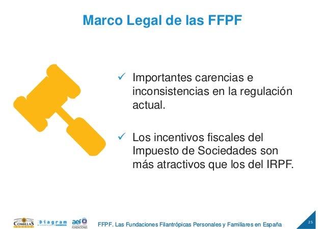 25 FFPF. Las Fundaciones Filantrópicas Personales y Familiares en España Marco Legal de las FFPF Importantes carencias e i...