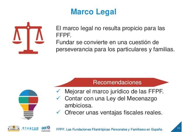 33 FFPF. Las Fundaciones Filantrópicas Personales y Familiares en España Marco Legal El marco legal no resulta propicio pa...