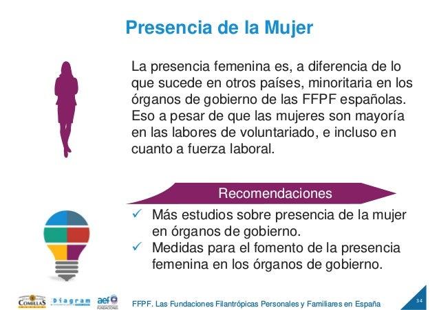 34 FFPF. Las Fundaciones Filantrópicas Personales y Familiares en España Presencia de la Mujer La presencia femenina es, a...
