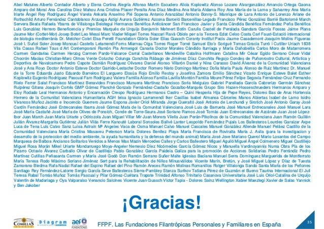 35 FFPF. Las Fundaciones Filantrópicas Personales y Familiares en España Abel Matutes Alberto Contador Alberto y Elena Cor...