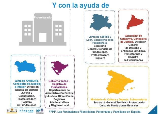 4 FFPF. Las Fundaciones Filantrópicas Personales y Familiares en España Junta de Castilla y León. Consejería de la Preside...