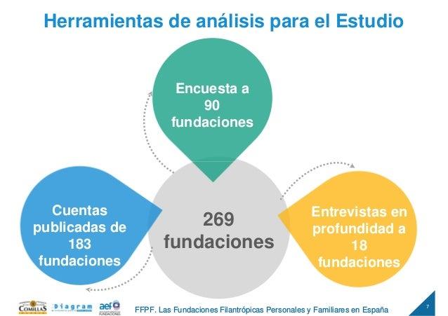 7 FFPF. Las Fundaciones Filantrópicas Personales y Familiares en España Herramientas de análisis para el Estudio Cuentas p...