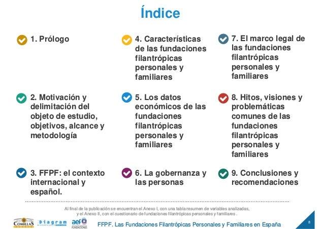 8 FFPF. Las Fundaciones Filantrópicas Personales y Familiares en España Índice 1. Prólogo Al final de la publicación se en...