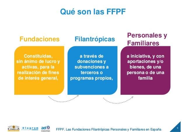 9 FFPF. Las Fundaciones Filantrópicas Personales y Familiares en España Fundaciones Constituidas, sin ánimo de lucro y act...