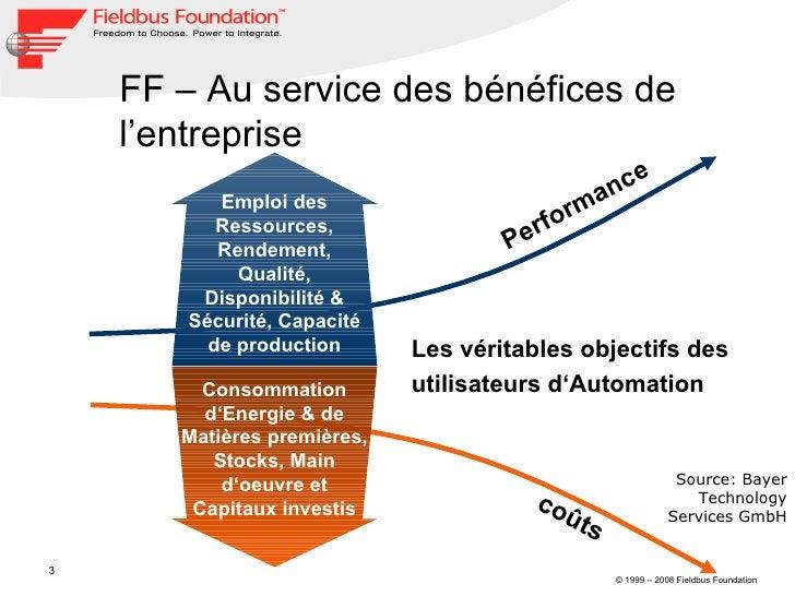 Performance coûts Les véritables objectifs des utilisateurs d'Automation Source: Bayer Technology Services GmbH FF – Au se...