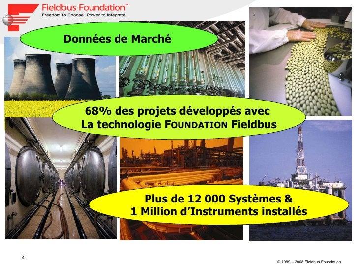 Données de Marché  68% des projets développés avec  La technologie F OUNDATION  Fieldbus Plus de 12 000 Systèmes & 1 Milli...