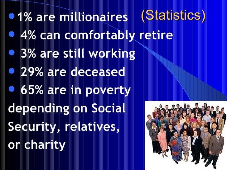 <ul><li>1% are millionaires </li></ul><ul><li> 4% can comfortably retire </li></ul><ul><li>3% are still working </li></ul...
