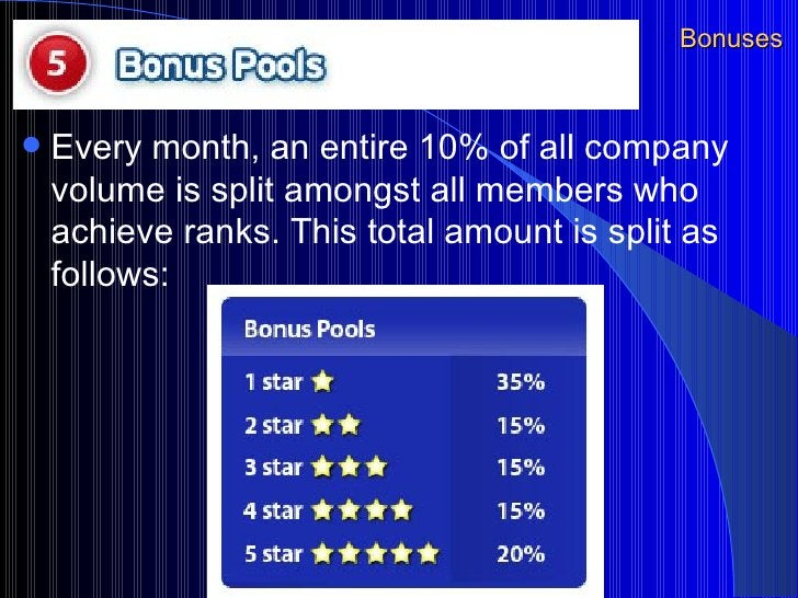Bonuses <ul><li>Every month, an entire 10% of all company volume is split amongst all members who achieve ranks. This tota...