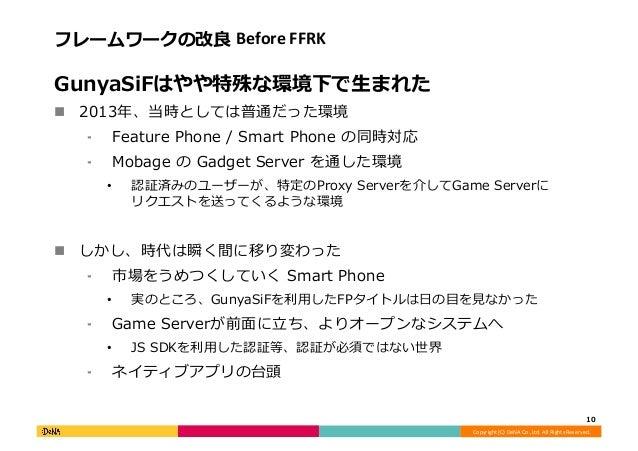 Copyright  (C)  DeNA  Co.,Ltd.  All  Rights  Reserved.   フレームワークの改良良  Before  FFRK   GunyaSiFはやや特殊な環境下...