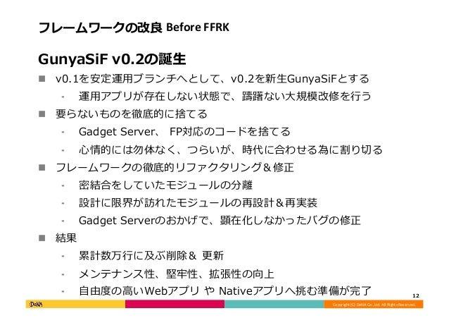 Copyright  (C)  DeNA  Co.,Ltd.  All  Rights  Reserved.   フレームワークの改良良  Before  FFRK   GunyaSiF  v0.2の...
