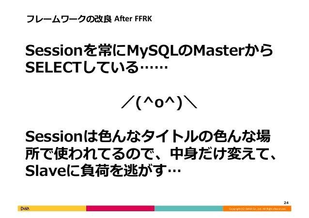 Copyright  (C)  DeNA  Co.,Ltd.  All  Rights  Reserved.   Sessionを常にMySQLのMasterから SELECTしている……       ...