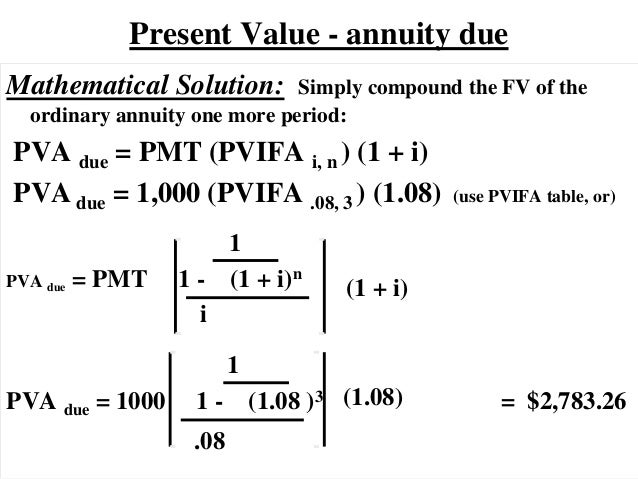 ff topic 3 time value of money
