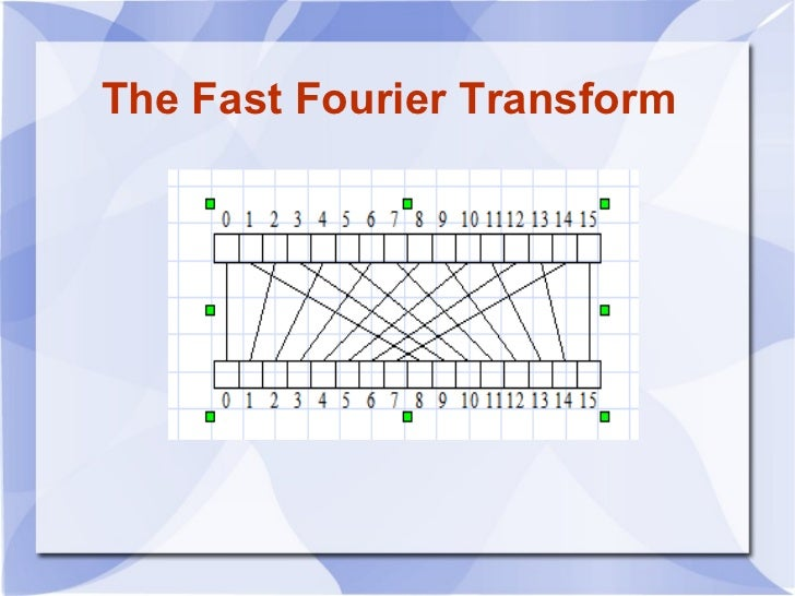 The Fast Fourier Transform Title