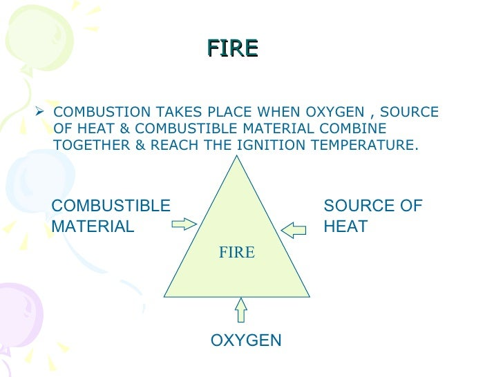 FIRE <ul><li>COMBUSTION TAKES PLACE WHEN OXYGEN , SOURCE OF HEAT & COMBUSTIBLE MATERIAL COMBINE TOGETHER & REACH THE IGNIT...
