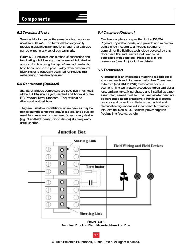 ff wiring 21 638?cb=1360029842 ff wiring foundation fieldbus junction box wiring diagram at n-0.co