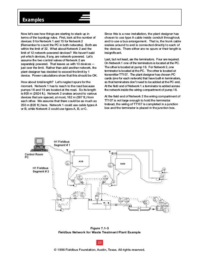 ff wiring 27 638?cb=1360029842 ff wiring foundation fieldbus junction box wiring diagram at n-0.co