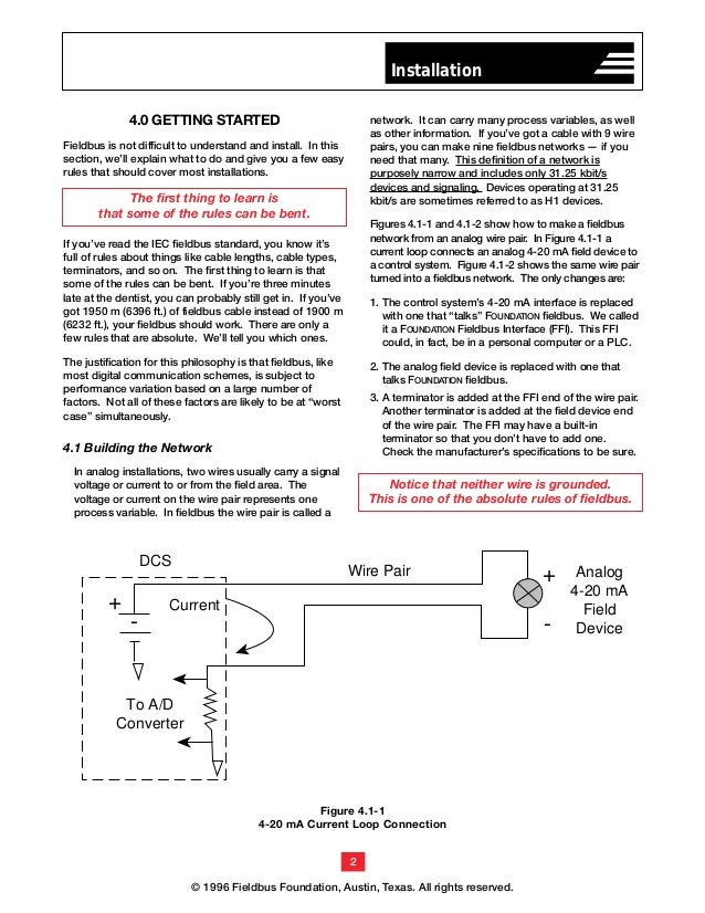 ff wiring rh slideshare net 14 Gauge Wire Specifications Wire Nut Specifications